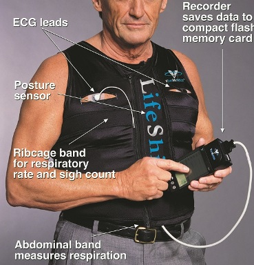 LifeShirt: Medical vest with sensors