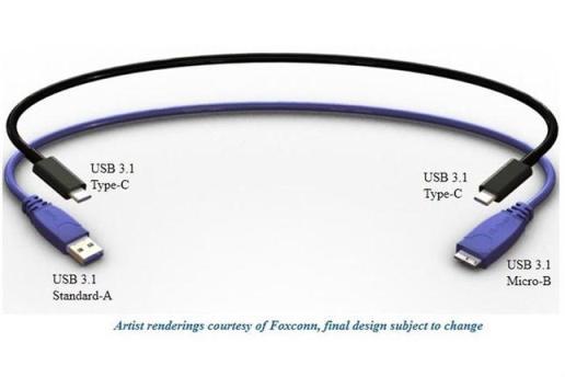 USB 3.1 connector