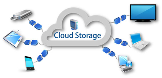 online cloud storage